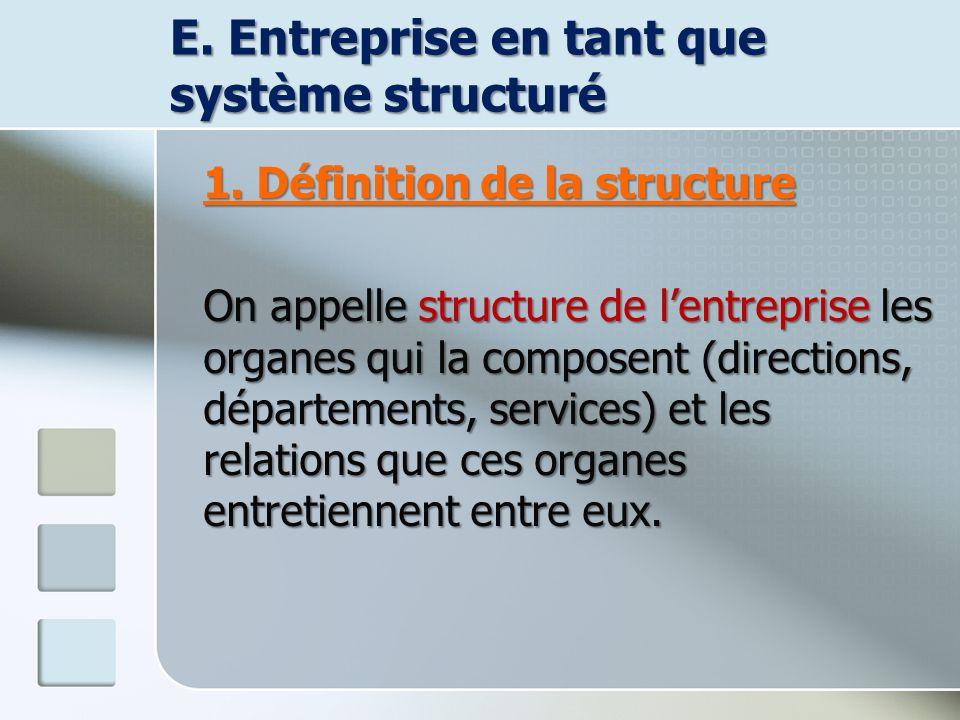 E. Entreprise en tant que système structuré 1. Définition de la structure On appelle structure de lentreprise les organes qui la composent (directions