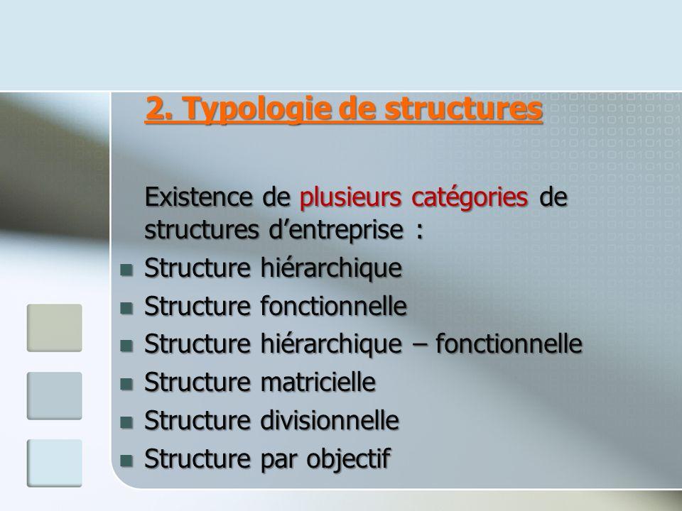 2. Typologie de structures Existence de plusieurs catégories de structures dentreprise : Structure hiérarchique Structure hiérarchique Structure fonct