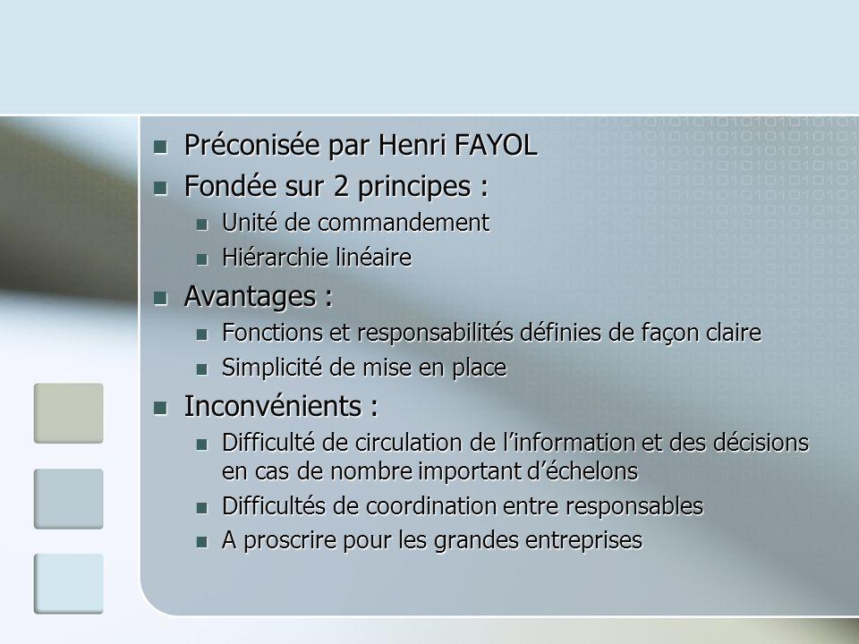Préconisée par Henri FAYOL Préconisée par Henri FAYOL Fondée sur 2 principes : Fondée sur 2 principes : Unité de commandement Unité de commandement Hi