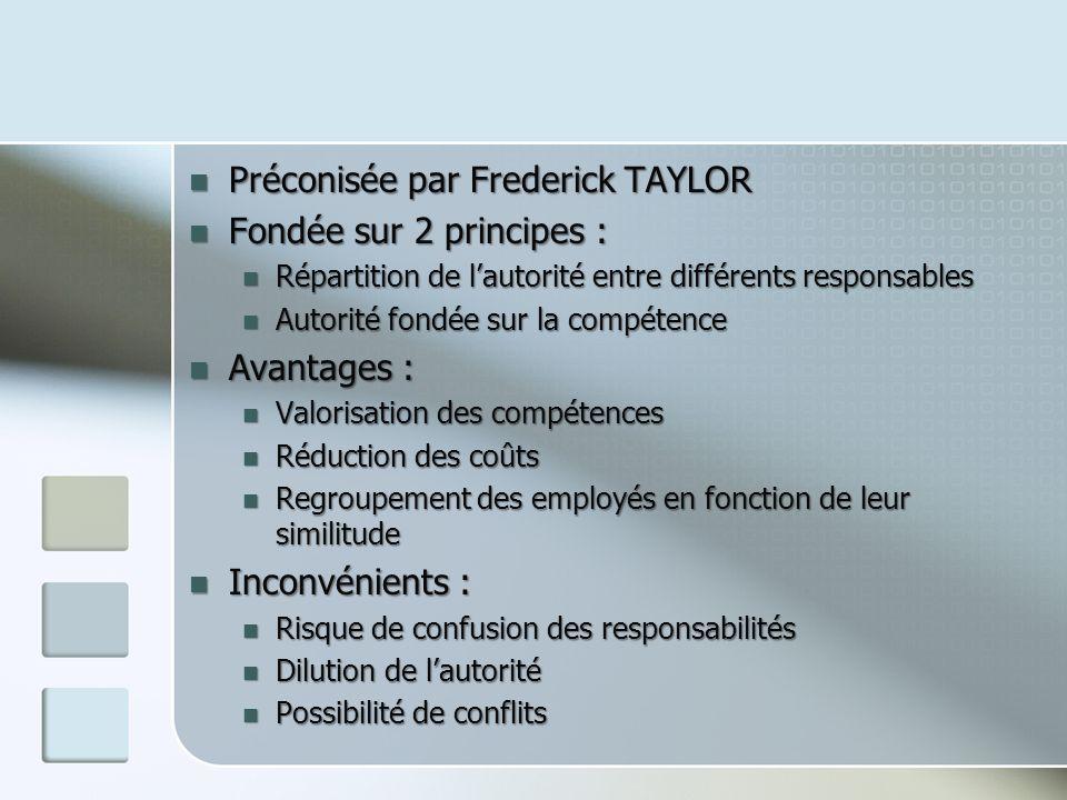 Préconisée par Frederick TAYLOR Préconisée par Frederick TAYLOR Fondée sur 2 principes : Fondée sur 2 principes : Répartition de lautorité entre diffé