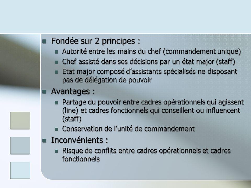 Fondée sur 2 principes : Fondée sur 2 principes : Autorité entre les mains du chef (commandement unique) Autorité entre les mains du chef (commandemen