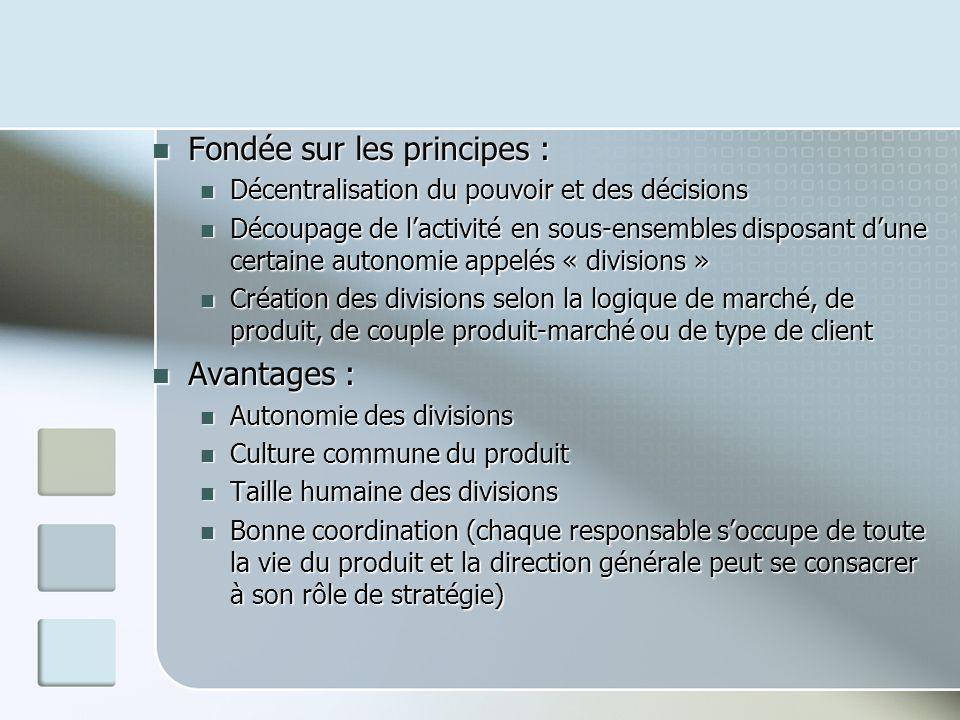 Fondée sur les principes : Fondée sur les principes : Décentralisation du pouvoir et des décisions Décentralisation du pouvoir et des décisions Découp