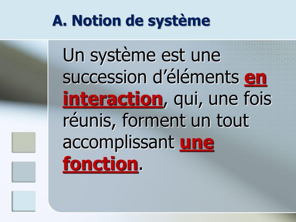 A. Notion de système Un système est une succession déléments en interaction, qui, une fois réunis, forment un tout accomplissant une fonction.