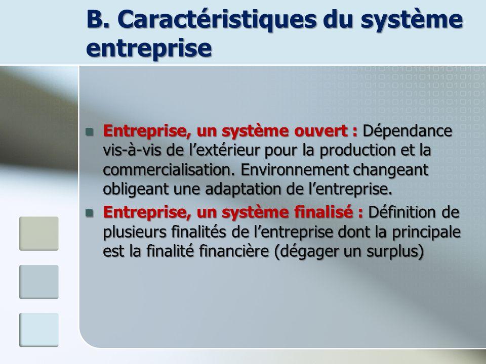 B. Caractéristiques du système entreprise Entreprise, un système ouvert : Dépendance vis-à-vis de lextérieur pour la production et la commercialisatio