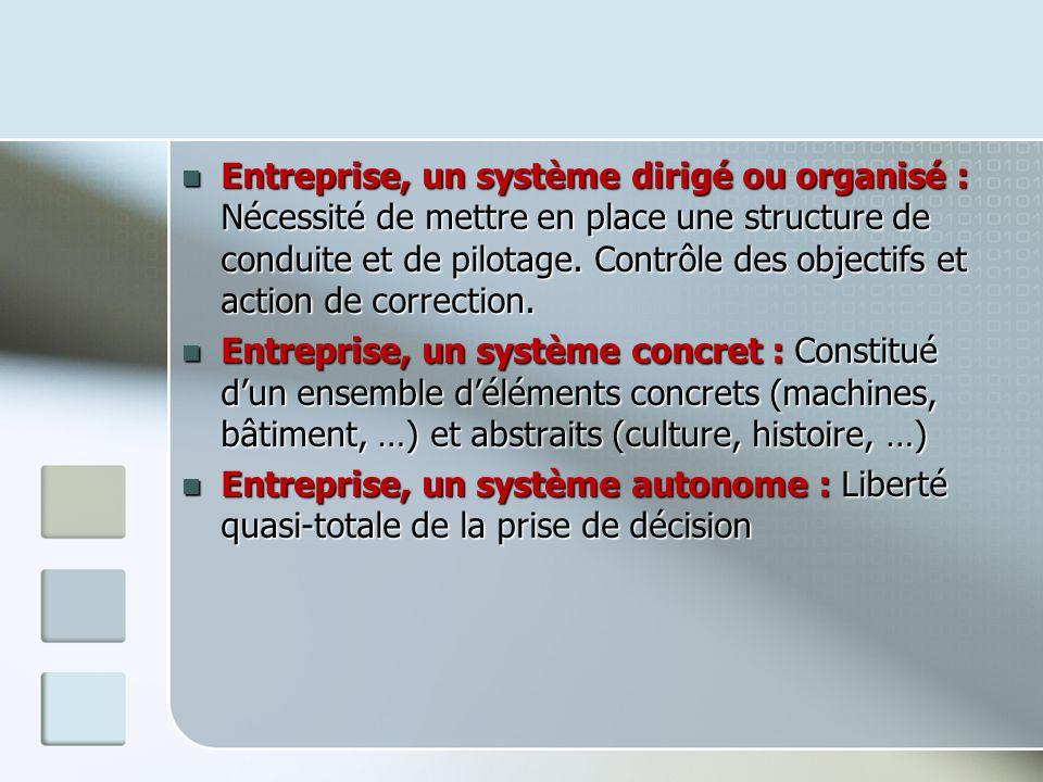Entreprise, un système dirigé ou organisé : Nécessité de mettre en place une structure de conduite et de pilotage. Contrôle des objectifs et action de