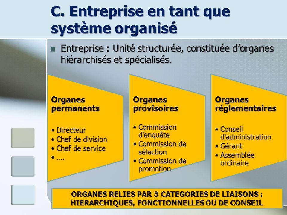 C. Entreprise en tant que système organisé Entreprise : Unité structurée, constituée dorganes hiérarchisés et spécialisés. Entreprise : Unité structur