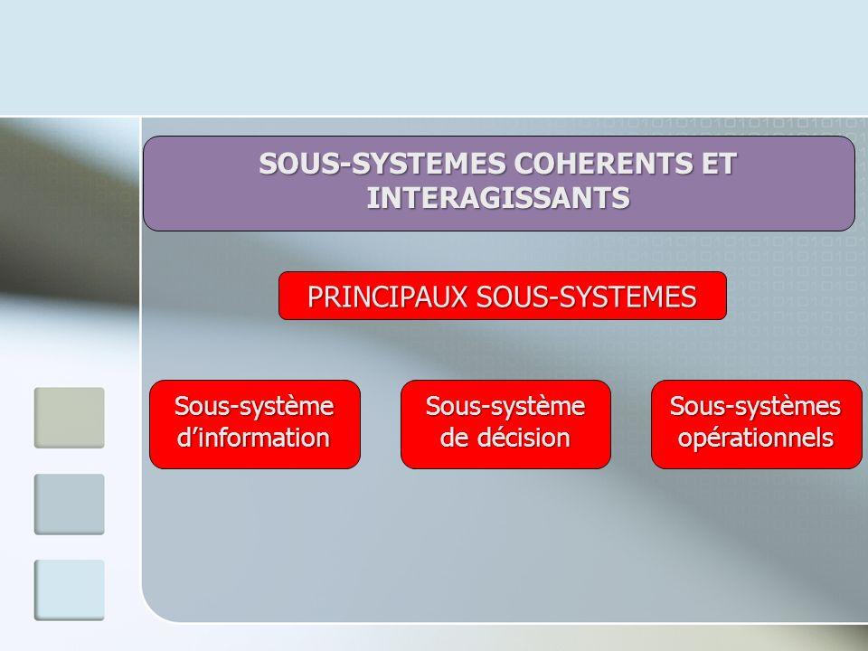 SOUS-SYSTEMES COHERENTS ET INTERAGISSANTS PRINCIPAUX SOUS-SYSTEMES Sous-système dinformation Sous-système de décision Sous-systèmes opérationnels