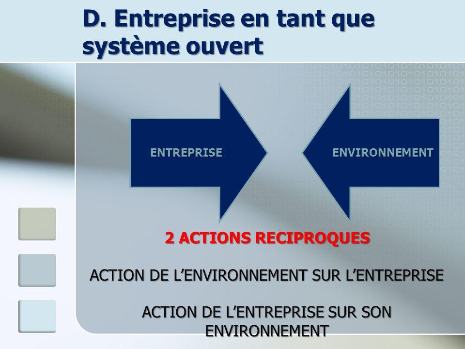 D. Entreprise en tant que système ouvert ENTREPRISEENVIRONNEMENT 2 ACTIONS RECIPROQUES ACTION DE LENVIRONNEMENT SUR LENTREPRISE ACTION DE LENTREPRISE