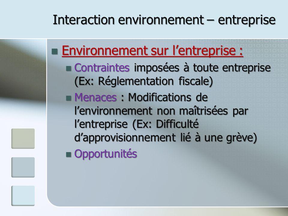 Interaction environnement – entreprise Environnement sur lentreprise : Environnement sur lentreprise : Contraintes imposées à toute entreprise (Ex: Ré