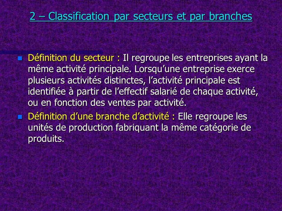 2 – Classification par secteurs et par branches n Définition du secteur : Il regroupe les entreprises ayant la même activité principale. Lorsquune ent