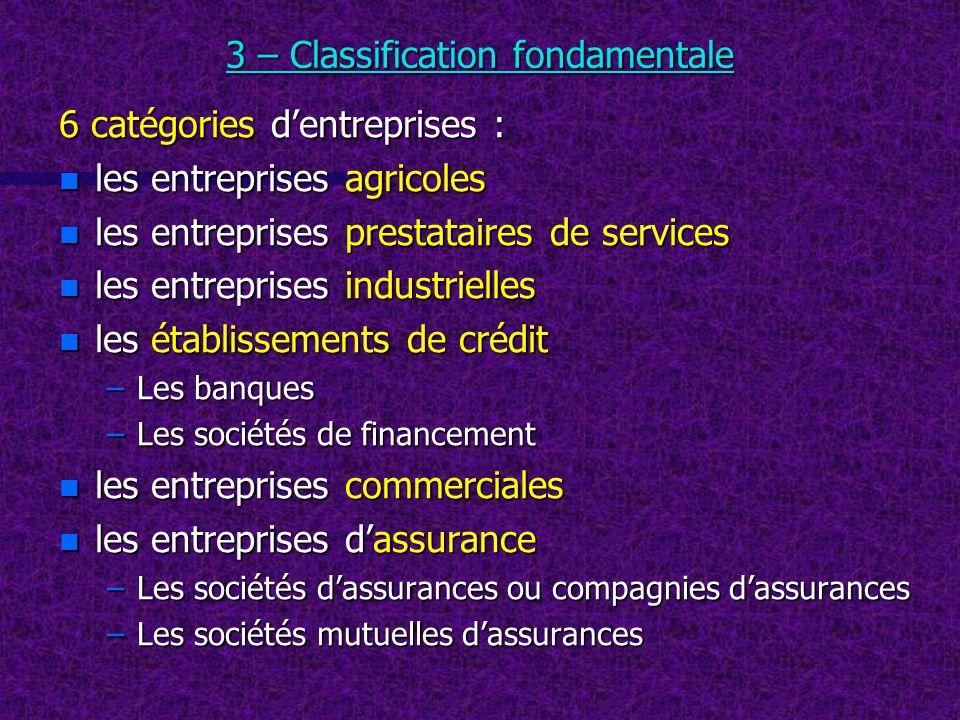 3 – Classification fondamentale 6 catégories dentreprises : n les entreprises agricoles n les entreprises prestataires de services n les entreprises i