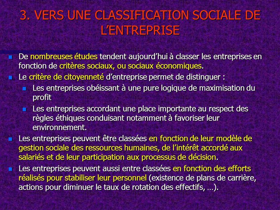 3. VERS UNE CLASSIFICATION SOCIALE DE LENTREPRISE n De nombreuses études tendent aujourdhui à classer les entreprises en fonction de critères sociaux,