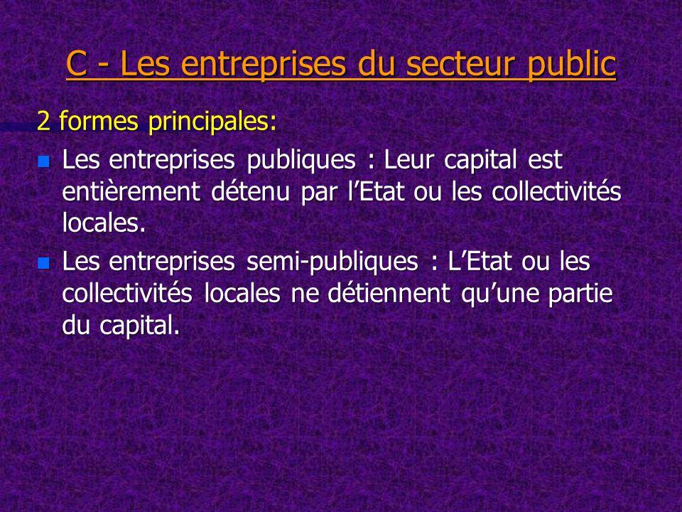 C - Les entreprises du secteur public 2 formes principales: n Les entreprises publiques : Leur capital est entièrement détenu par lEtat ou les collect