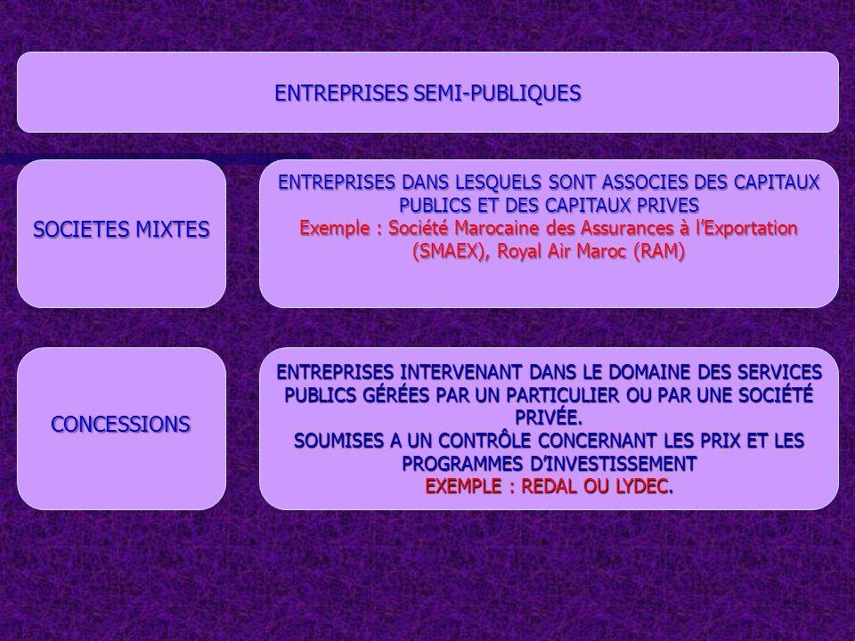 SOCIETES MIXTES CONCESSIONS ENTREPRISES DANS LESQUELS SONT ASSOCIES DES CAPITAUX PUBLICS ET DES CAPITAUX PRIVES Exemple : Société Marocaine des Assura