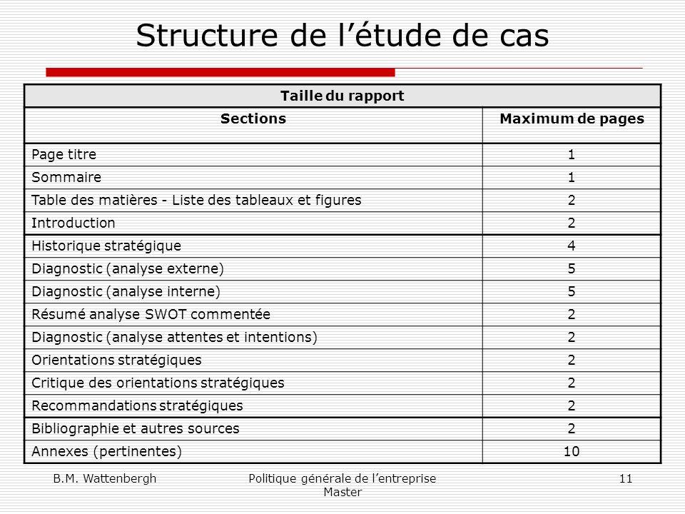 B.M. WattenberghPolitique générale de lentreprise Master 11 Structure de létude de cas Taille du rapport SectionsMaximum de pages Page titre1 Sommaire