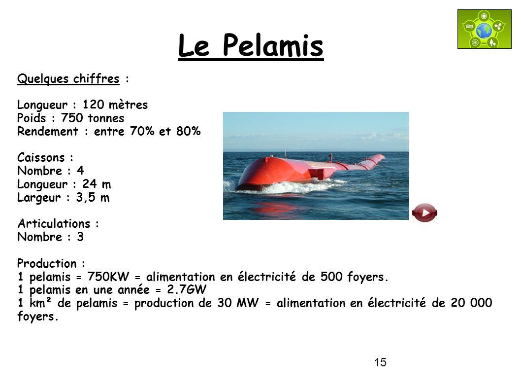 15 Le Pelamis Quelques chiffres : Longueur : 120 mètres Poids : 750 tonnes Rendement : entre 70% et 80% Caissons : Nombre : 4 Longueur : 24 m Largeur