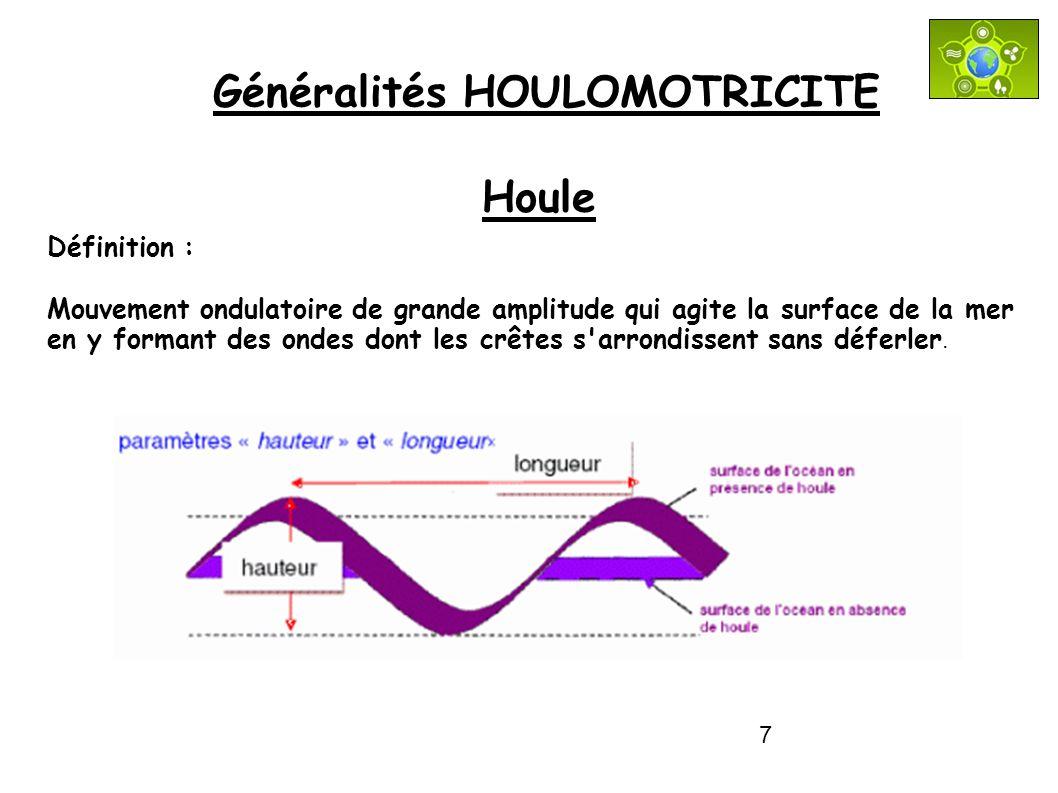 7 Généralités HOULOMOTRICITE Définition : Mouvement ondulatoire de grande amplitude qui agite la surface de la mer en y formant des ondes dont les crê