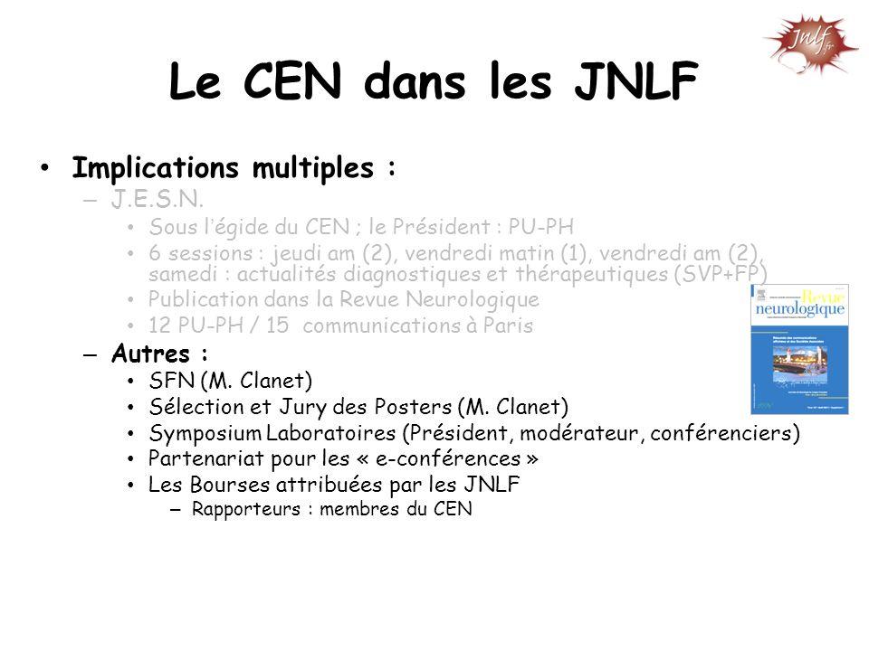 Le CEN dans les JNLF Implications multiples : – J.E.S.N. Sous légide du CEN ; le Président : PU-PH 6 sessions : jeudi am (2), vendredi matin (1), vend