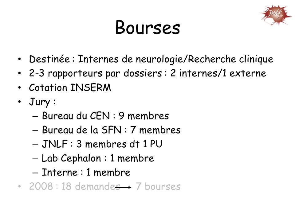 Bourses Destinée : Internes de neurologie/Recherche clinique 2-3 rapporteurs par dossiers : 2 internes/1 externe Cotation INSERM Jury : – Bureau du CE
