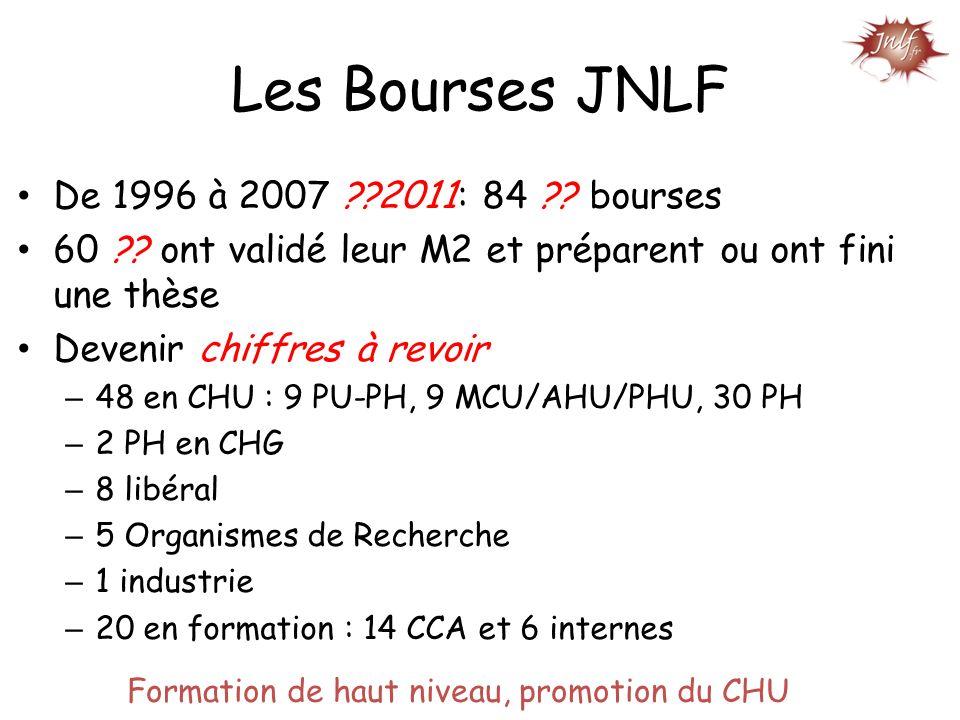 Les Bourses JNLF De 1996 à 2007 ??2011: 84 ?? bourses 60 ?? ont validé leur M2 et préparent ou ont fini une thèse Devenir chiffres à revoir – 48 en CH