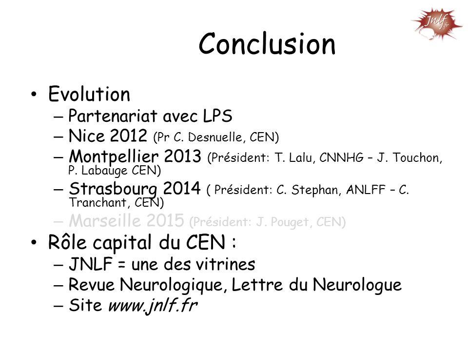 Conclusion Evolution – Partenariat avec LPS – Nice 2012 (Pr C. Desnuelle, CEN) – Montpellier 2013 (Président: T. Lalu, CNNHG – J. Touchon, P. Labauge