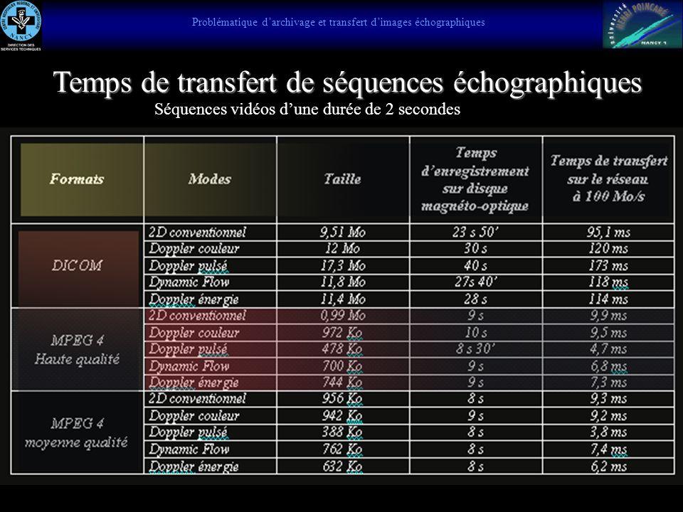 Temps de transfert dimages échographiques Problématique darchivage et transfert dimages échographiques
