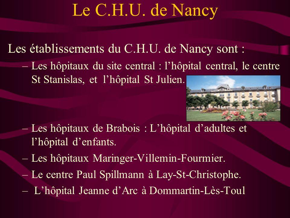 Les établissements du C.H.U.
