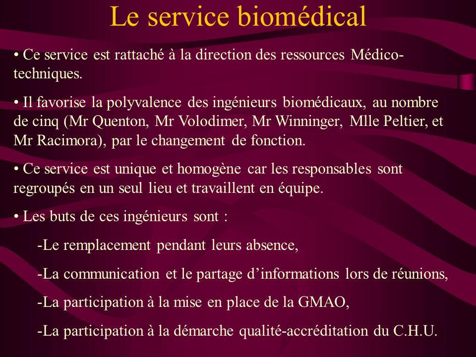 Le service biomédical Ce service est rattaché à la direction des ressources Médico- techniques.