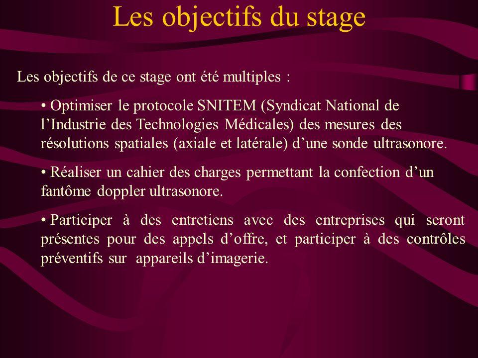 Les objectifs du stage Les objectifs de ce stage ont été multiples : Optimiser le protocole SNITEM (Syndicat National de lIndustrie des Technologies Médicales) des mesures des résolutions spatiales (axiale et latérale) dune sonde ultrasonore.