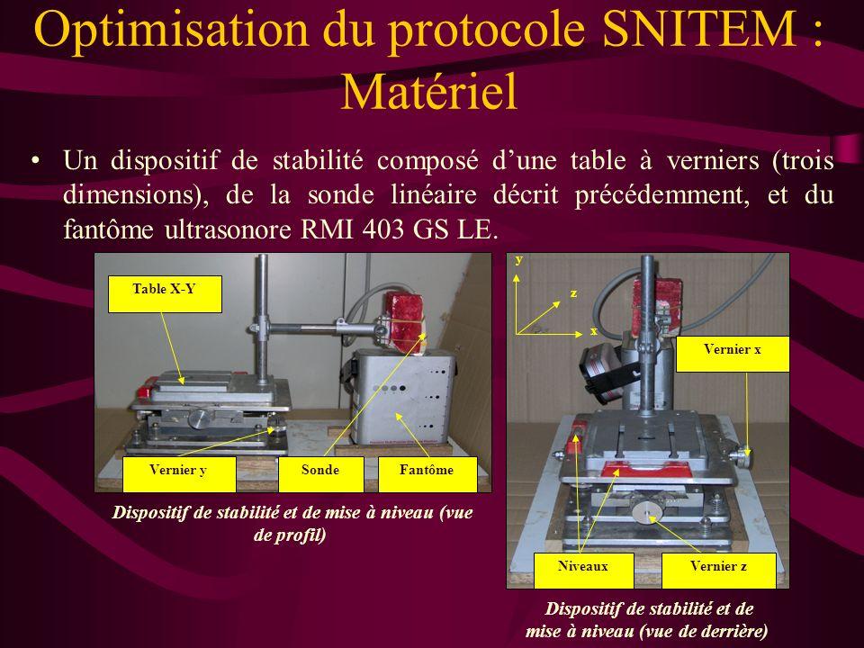 Un dispositif de stabilité composé dune table à verniers (trois dimensions), de la sonde linéaire décrit précédemment, et du fantôme ultrasonore RMI 403 GS LE.