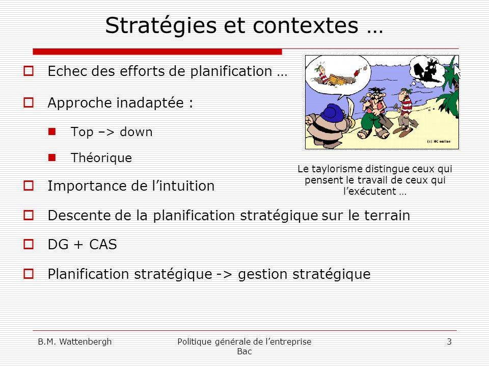 B.M.WattenberghPolitique générale de lentreprise Bac 4 Origine de la stratégie .