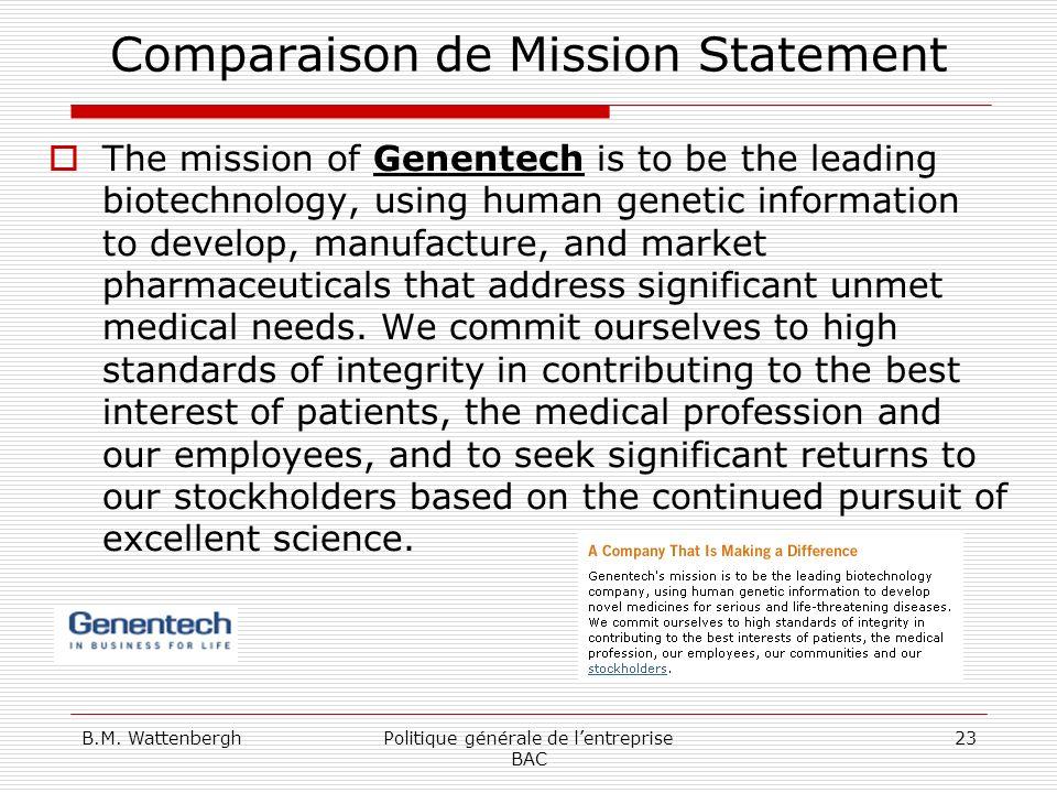 B.M. WattenberghPolitique générale de lentreprise BAC 23 Comparaison de Mission Statement The mission of Genentech is to be the leading biotechnology,