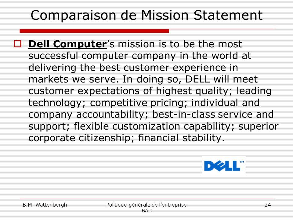 B.M. WattenberghPolitique générale de lentreprise BAC 24 Comparaison de Mission Statement Dell Computers mission is to be the most successful computer