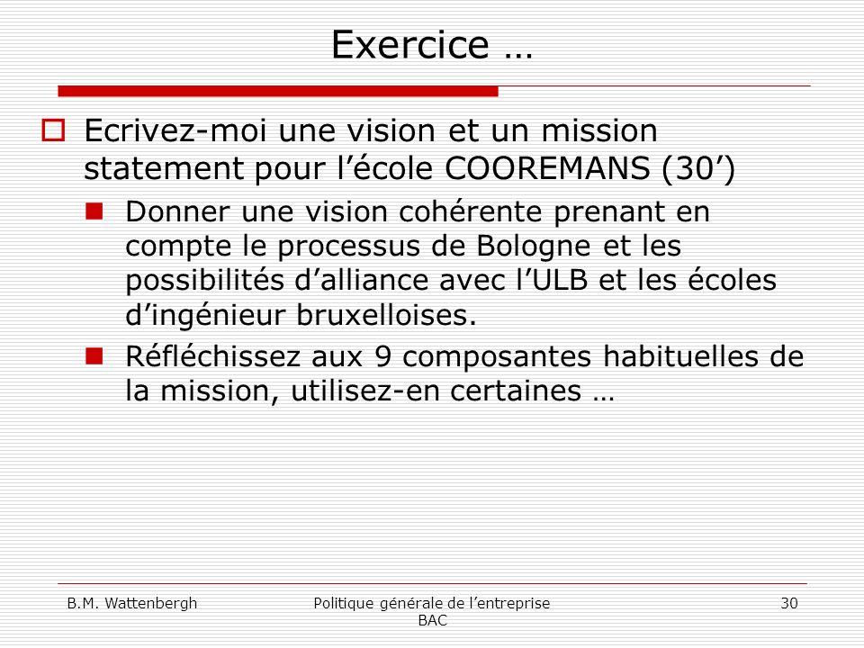 B.M. WattenberghPolitique générale de lentreprise BAC 30 Exercice … Ecrivez-moi une vision et un mission statement pour lécole COOREMANS (30) Donner u
