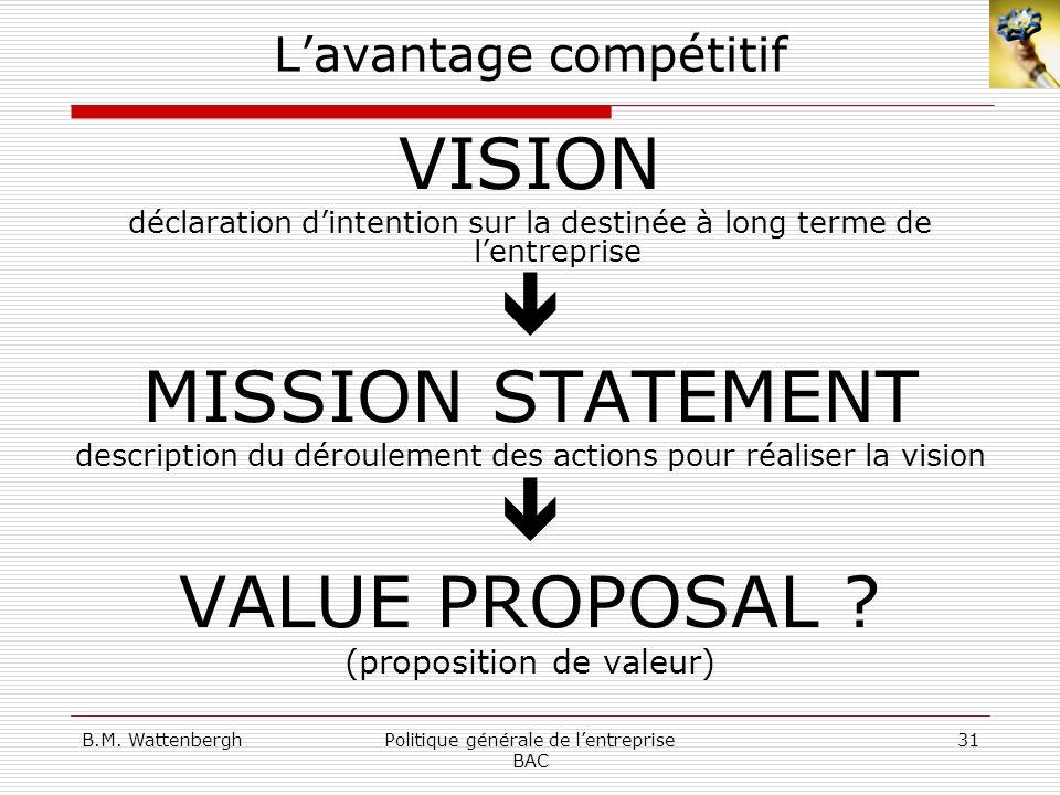 B.M. WattenberghPolitique générale de lentreprise BAC 31 Lavantage compétitif VISION déclaration dintention sur la destinée à long terme de lentrepris