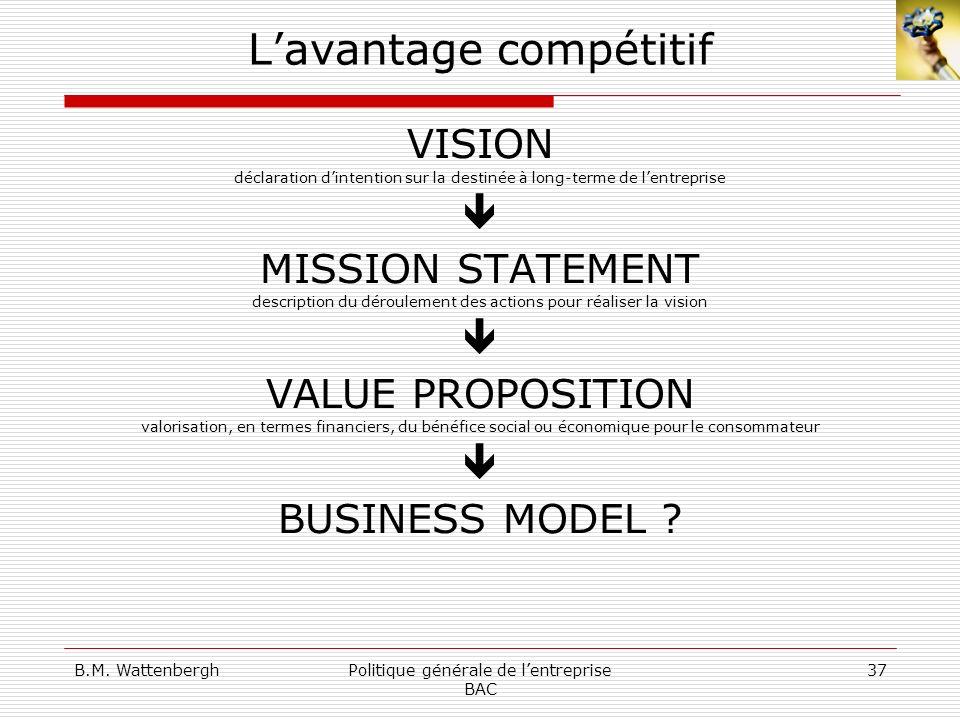 B.M. WattenberghPolitique générale de lentreprise BAC 37 Lavantage compétitif VISION déclaration dintention sur la destinée à long-terme de lentrepris