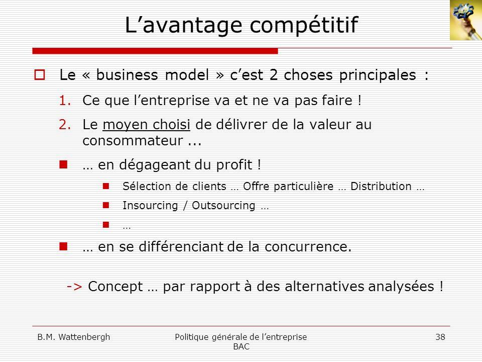 B.M. WattenberghPolitique générale de lentreprise BAC 38 Lavantage compétitif Le « business model » cest 2 choses principales : 1.Ce que lentreprise v