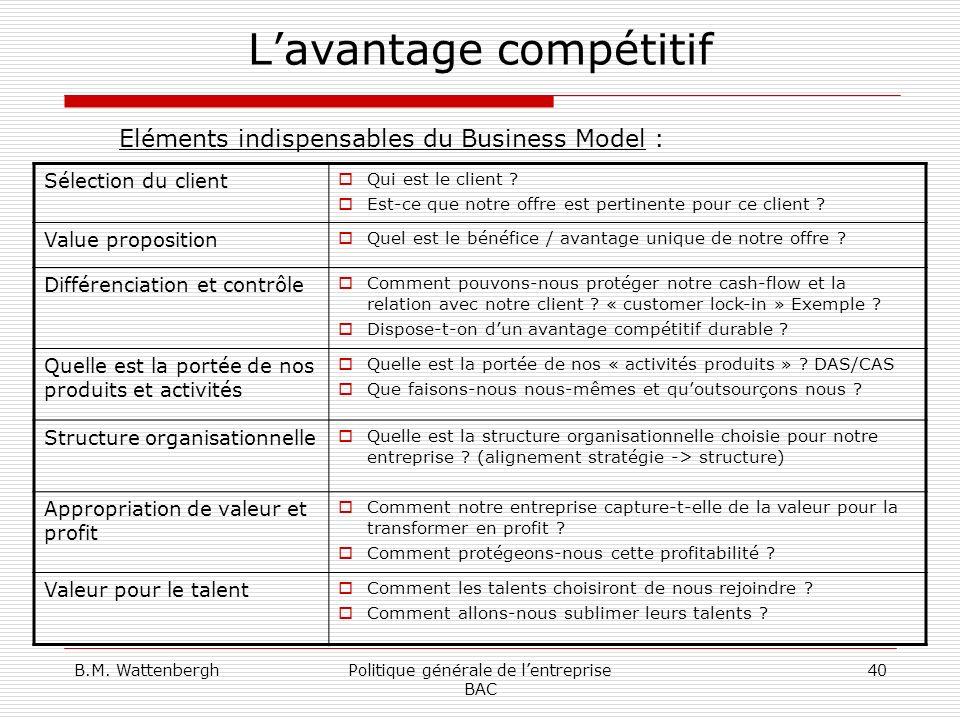 B.M. WattenberghPolitique générale de lentreprise BAC 40 Lavantage compétitif Eléments indispensables du Business Model : Sélection du client Qui est
