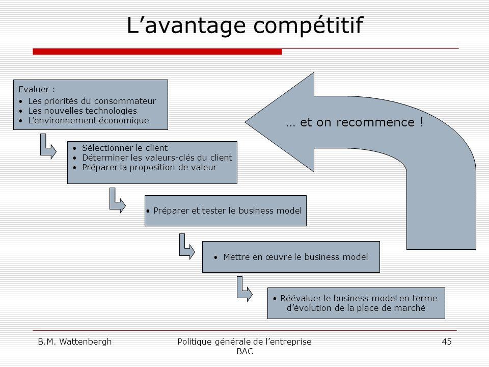 B.M. WattenberghPolitique générale de lentreprise BAC 45 Lavantage compétitif Evaluer : Les priorités du consommateur Les nouvelles technologies Lenvi