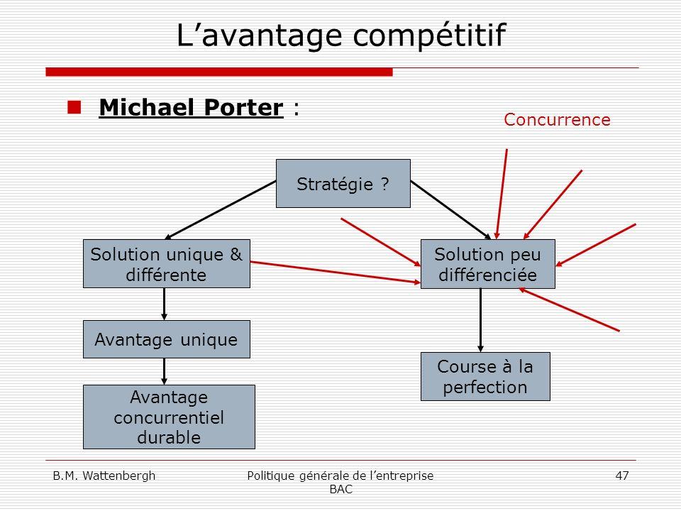 B.M. WattenberghPolitique générale de lentreprise BAC 47 Lavantage compétitif Michael Porter : Stratégie ? Solution unique & différente Course à la pe