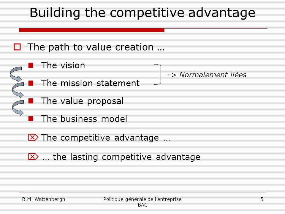 B.M. WattenberghPolitique générale de lentreprise BAC 5 Building the competitive advantage The path to value creation … The vision The mission stateme
