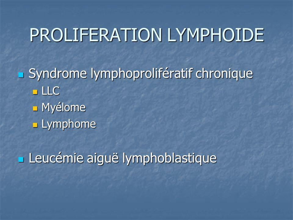 PROLIFERATION LYMPHOIDE Syndrome lymphoprolifératif chronique Syndrome lymphoprolifératif chronique LLC LLC Myélome Myélome Lymphome Lymphome Leucémie