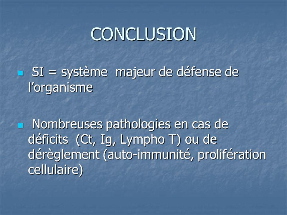 CONCLUSION SI = système majeur de défense de lorganisme SI = système majeur de défense de lorganisme Nombreuses pathologies en cas de déficits (Ct, Ig