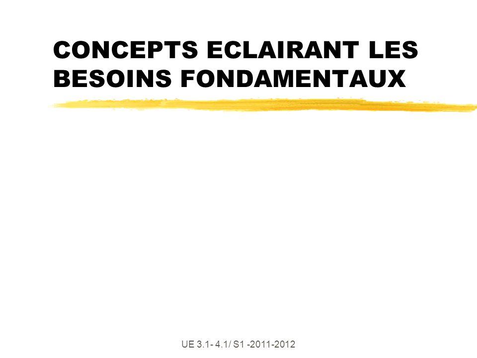 UE 3.1- 4.1/ S1 -2011-2012 CONCEPTS ECLAIRANT LES BESOINS FONDAMENTAUX