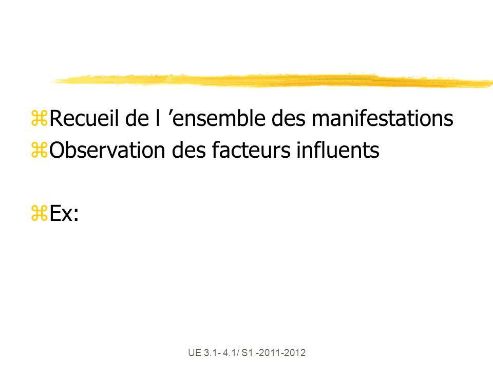 UE 3.1- 4.1/ S1 -2011-2012 zRecueil de l ensemble des manifestations zObservation des facteurs influents zEx: