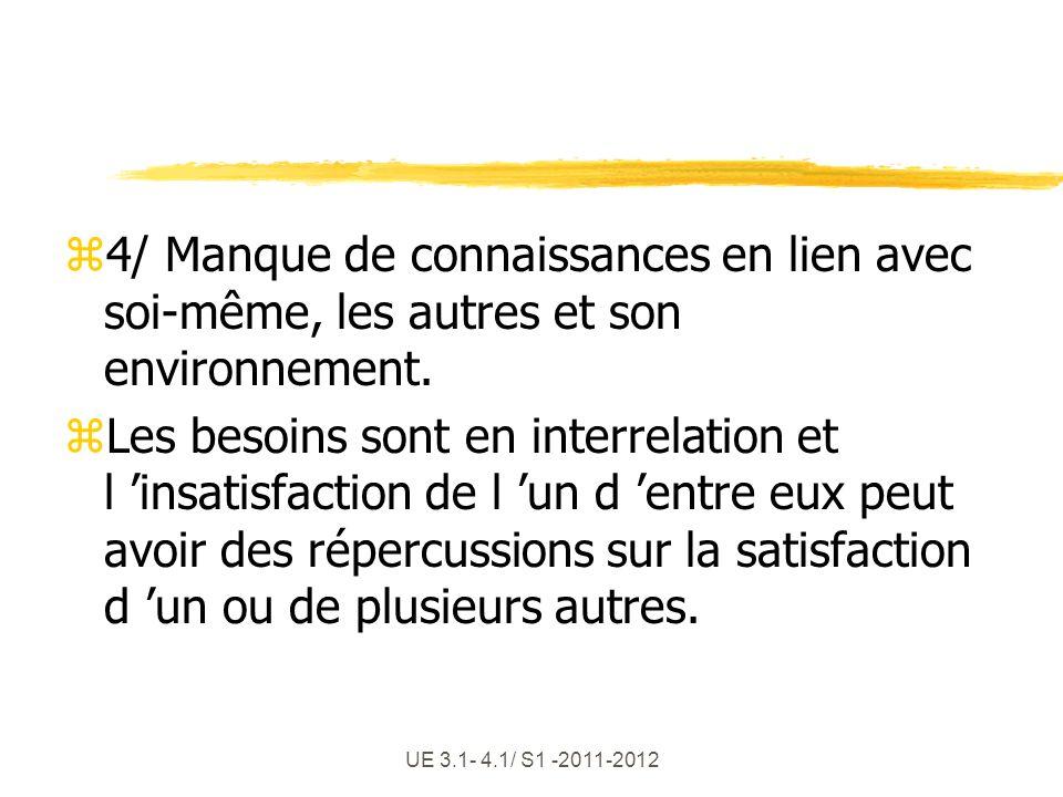 UE 3.1- 4.1/ S1 -2011-2012 z4/ Manque de connaissances en lien avec soi-même, les autres et son environnement. zLes besoins sont en interrelation et l