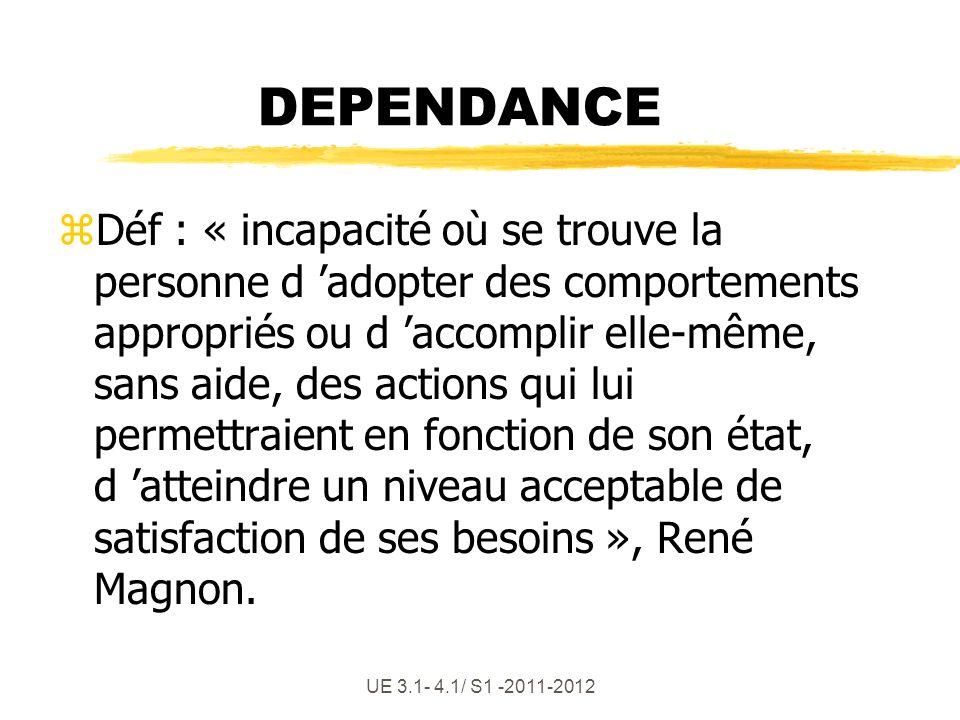 UE 3.1- 4.1/ S1 -2011-2012 zLa dépendance est la non-satisfaction d un ou de plusieurs besoins de l être humain par les actions inadéquates qui l accomplit, ou quil est dans l impossibilité d accomplir en vertu d une incapacité ou d un manque de suppléance.