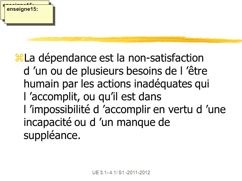 UE 3.1- 4.1/ S1 -2011-2012 zLa dépendance est la non-satisfaction d un ou de plusieurs besoins de l être humain par les actions inadéquates qui l acco