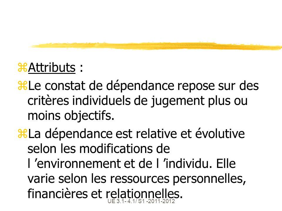 UE 3.1- 4.1/ S1 -2011-2012 zAttributs : zLe constat de dépendance repose sur des critères individuels de jugement plus ou moins objectifs. zLa dépenda