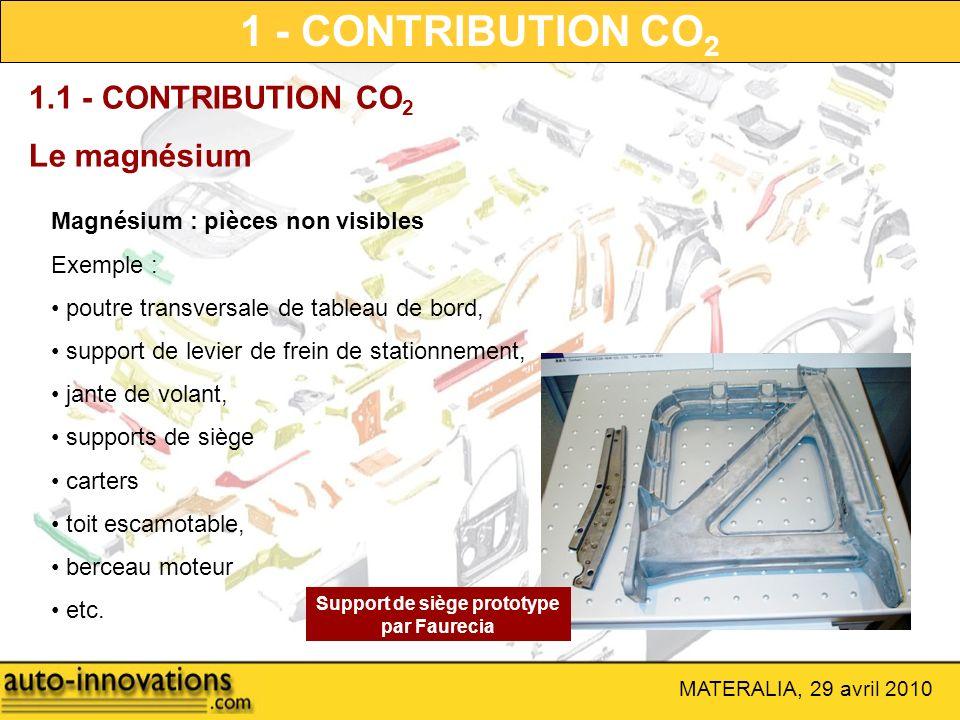 MATERALIA, 29 avril 2010 1 - CONTRIBUTION CO 2 1.1 - CONTRIBUTION CO 2 Le magnésium Magnésium : pièces non visibles Exemple : poutre transversale de t
